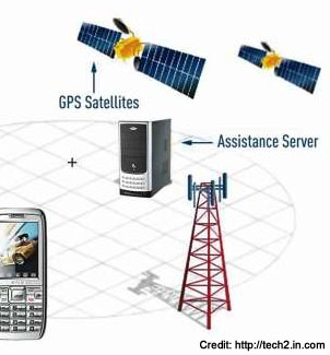 agps-explained-gps