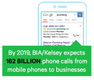 BIA kelsey click to call